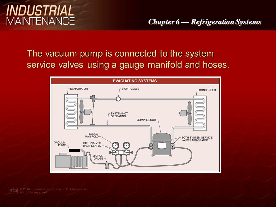 Chapter 6 Refrigeration Systems A vacuum pump removes all air from a refrigeration system.