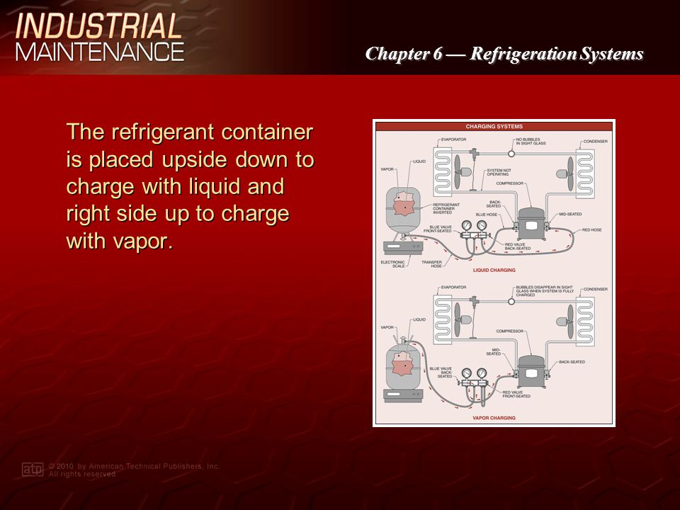 Chapter 6 Refrigeration Systems Electronic leak detectors are extremely sensitive and indicate the general location of a leak.