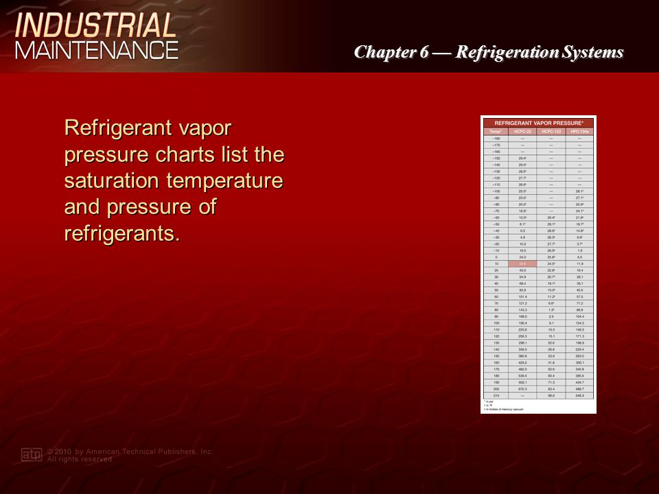 Chapter 6 Refrigeration Systems In a mechanical compression refrigeration system, a compressor is used to produce the refrigeration effect.
