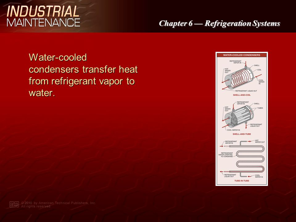 Chapter 6 Refrigeration Systems An air-cooled condenser removes heat from high- pressure refrigerant vapor by air blown across the condenser coils.