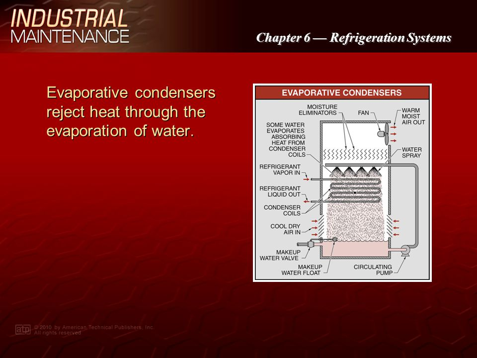 Chapter 6 Refrigeration Systems Water-cooled condensers transfer heat from refrigerant vapor to water.