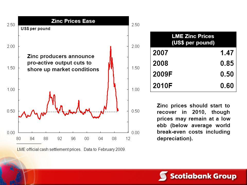 Zinc Prices Ease US$ per pound LME official cash settlement prices. Data to February 2009. LME Zinc Prices (US$ per pound) 20071.47 20080.85 2009F0.50