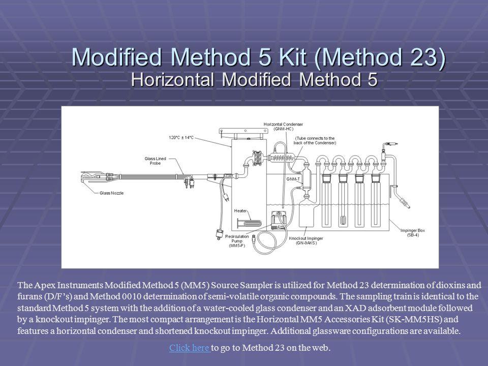 Modified Method 5 Kit (Method 23) Horizontal Modified Method 5 The Apex Instruments Modified Method 5 (MM5) Source Sampler is utilized for Method 23 d