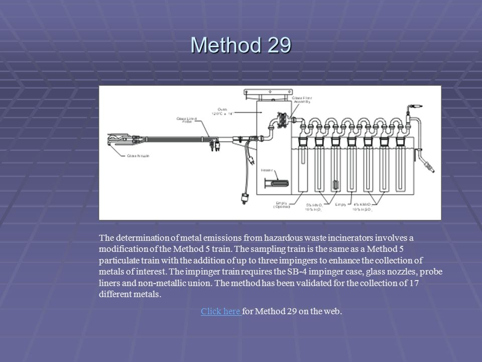 Method 29 The determination of metal emissions from hazardous waste incinerators involves a modification of the Method 5 train. The sampling train is