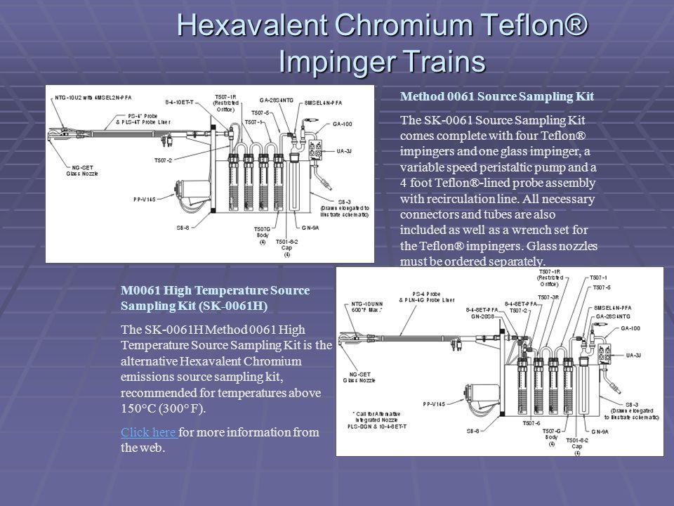 Hexavalent Chromium Teflon® Impinger Trains Method 0061 Source Sampling Kit The SK-0061 Source Sampling Kit comes complete with four Teflon® impingers