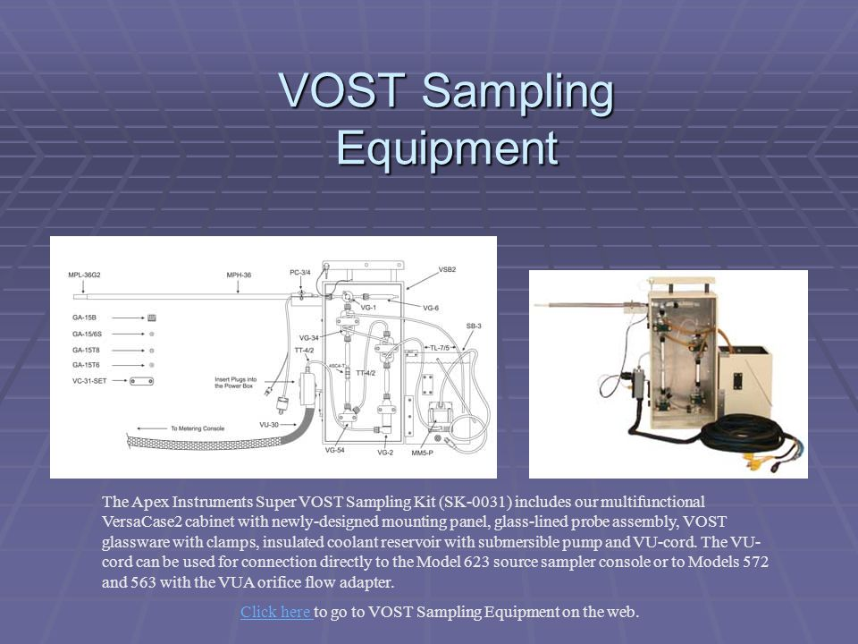 VOST Sampling Equipment The Apex Instruments Super VOST Sampling Kit (SK-0031) includes our multifunctional VersaCase2 cabinet with newly-designed mou