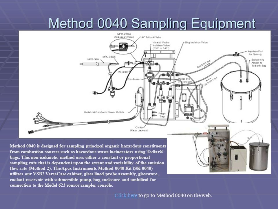 Method 0040 Sampling Equipment Method 0040 is designed for sampling principal organic hazardous constituents from combustion sources such as hazardous