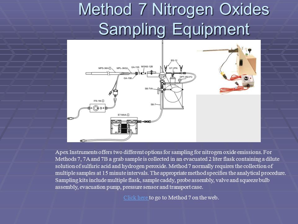 Method 7 Nitrogen Oxides Sampling Equipment Apex Instruments offers two different options for sampling for nitrogen oxide emissions. For Methods 7, 7A
