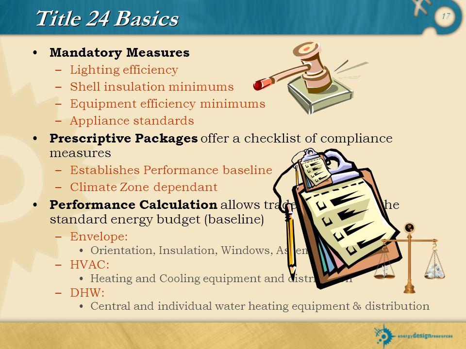 17 Mandatory Measures –Lighting efficiency –Shell insulation minimums –Equipment efficiency minimums –Appliance standards Prescriptive Packages offer