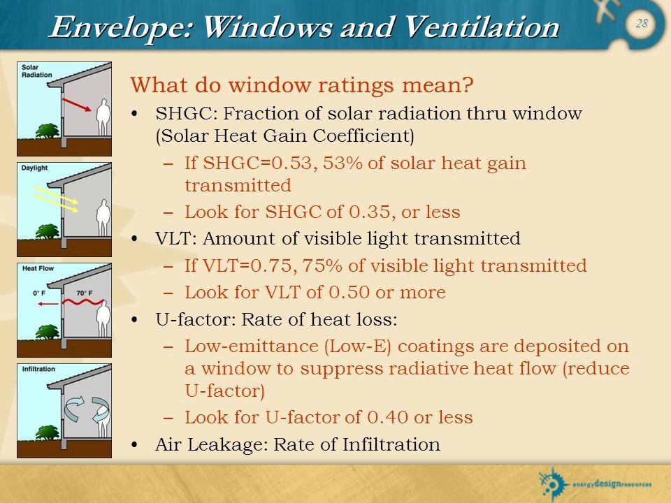 28 What do window ratings mean? SHGC: Fraction of solar radiation thru window (Solar Heat Gain Coefficient) –If SHGC=0.53, 53% of solar heat gain tran