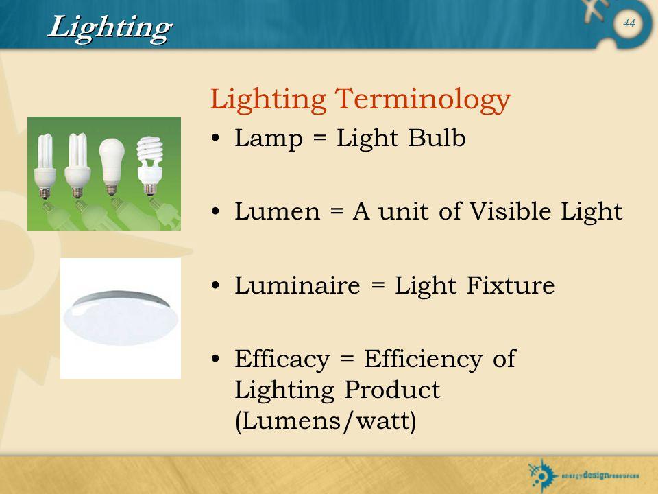44 Lighting Terminology Lamp = Light Bulb Lumen = A unit of Visible Light Luminaire = Light Fixture Efficacy = Efficiency of Lighting Product (Lumens/