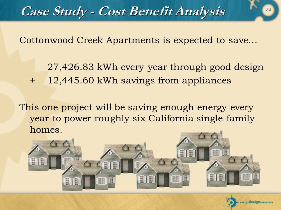 64 Cottonwood Creek Apartments is expected to save… 27,426.83 kWh every year through good design +12,445.60 kWh savings from appliances This one proje