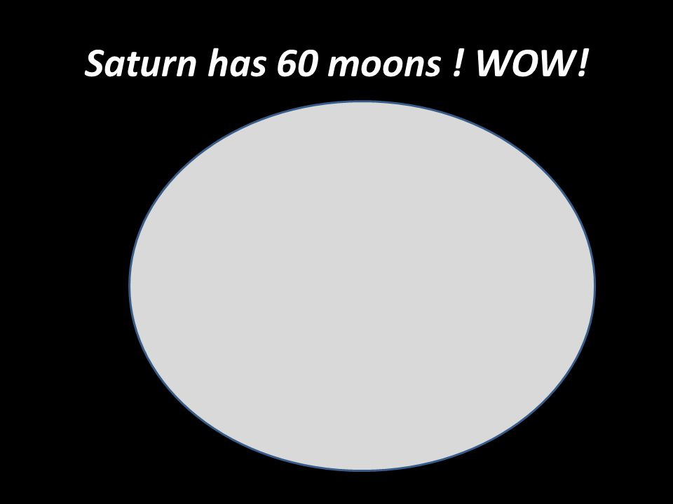 Saturn is named after the Roman god Saturus!