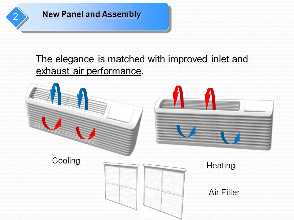 New Panel and Assembly 2 The elegance is matched with improved inlet and exhaust air performance. Cooling Heating Air Filter