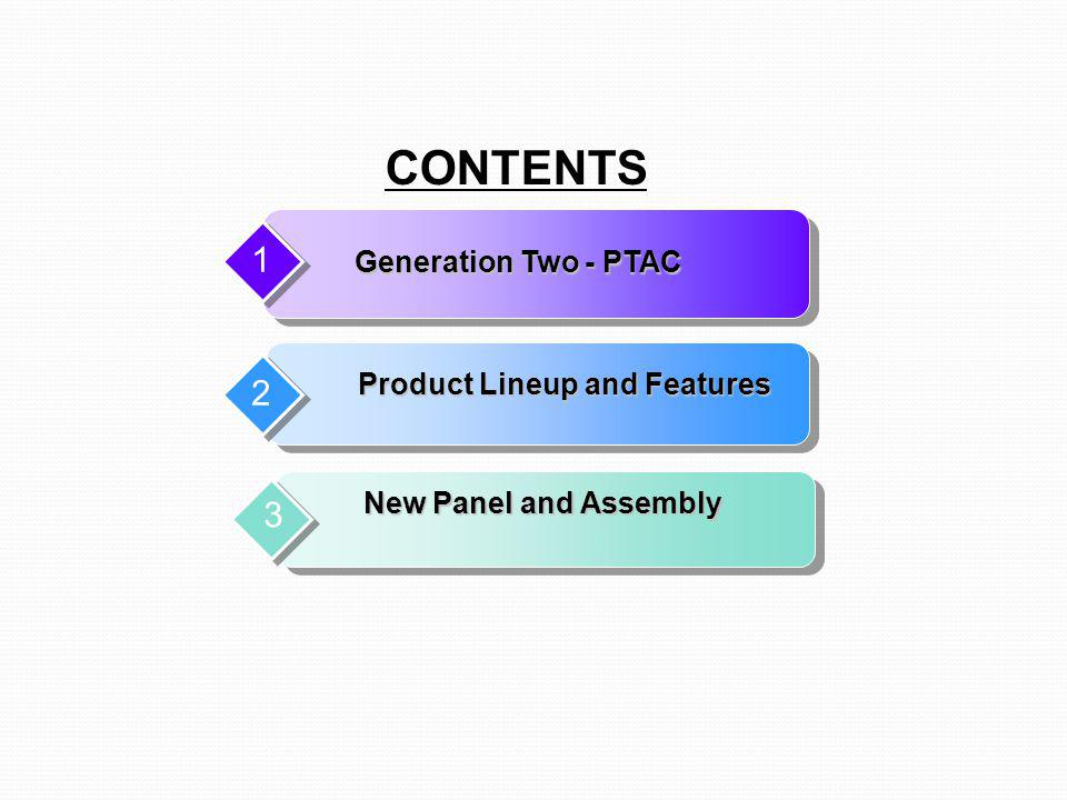 Generation Two - PTAC 1 Product Lineup and Features 2 New Panel and Assembly 3 CONTENTS