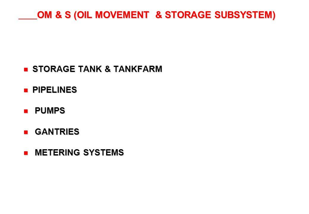 16 OM & S (OIL MOVEMENT & STORAGE SUBSYSTEM) STORAGE TANK & TANKFARM STORAGE TANK & TANKFARM PIPELINES PIPELINES PUMPS PUMPS GANTRIES GANTRIES METERIN