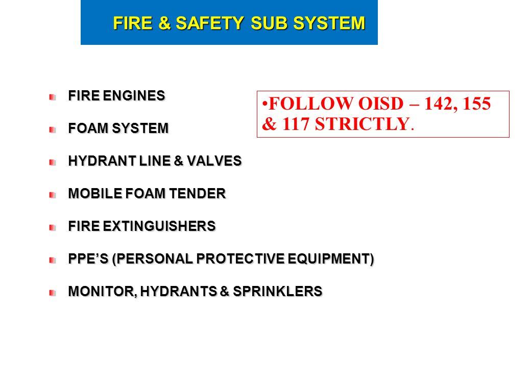 18 FIRE & SAFETY SUB SYSTEM FIRE & SAFETY SUB SYSTEM FIRE ENGINES FIRE ENGINES FOAM SYSTEM FOAM SYSTEM HYDRANT LINE & VALVES HYDRANT LINE & VALVES MOB