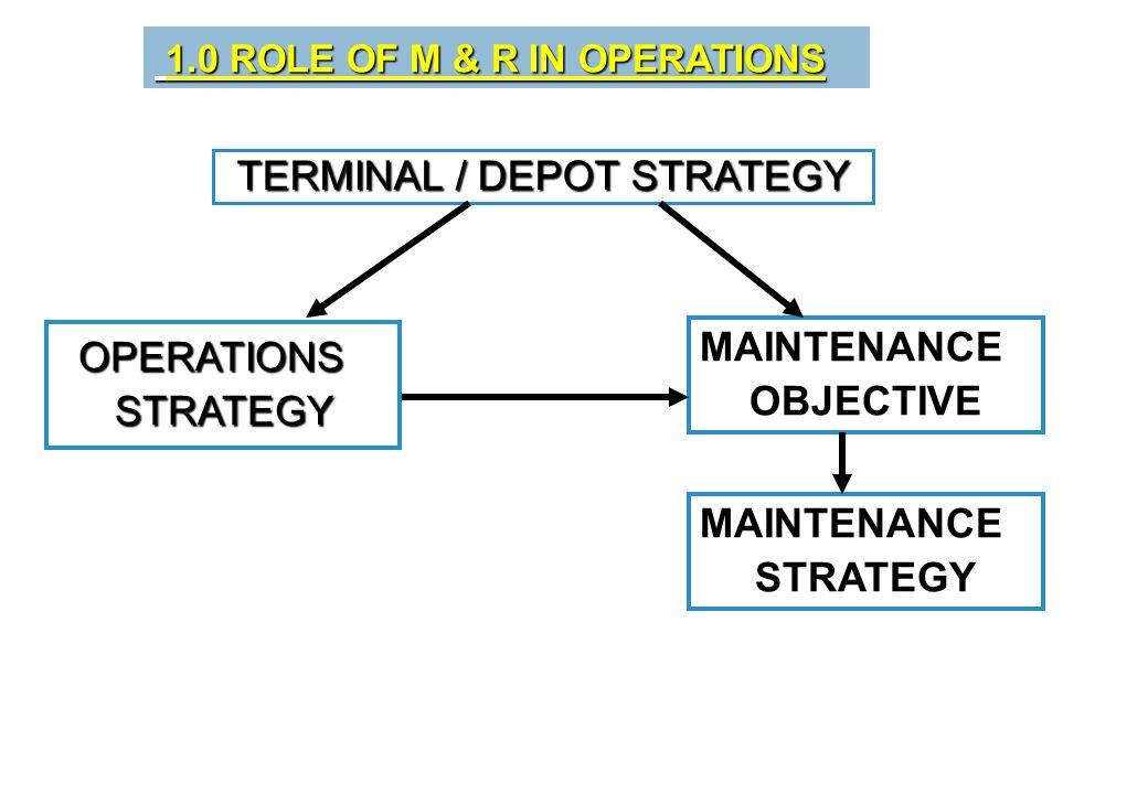 1 MAINTENANCE STRATEGY MAINTENANCE OBJECTIVE OPERATIONSSTRATEGY TERMINAL / DEPOT STRATEGY 1.0 ROLE OF M & R IN OPERATIONS 1.0 ROLE OF M & R IN OPERATI