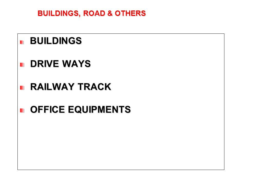 22 BUILDINGS, ROAD & OTHERS BUILDINGS BUILDINGS DRIVE WAYS DRIVE WAYS RAILWAY TRACK RAILWAY TRACK OFFICE EQUIPMENTS OFFICE EQUIPMENTS