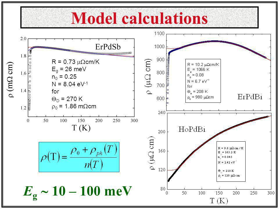 Model calculations R = 0.73 cm/K E g = 26 meV n 0 = 0.25 N = 8.04 eV -1 for D = 270 K 0 = 1.86 m cm E g 10 – 100 meV