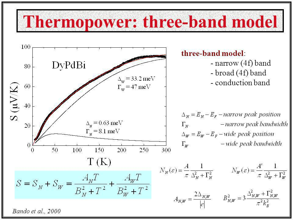 Thermopower: three-band model three-band model: - narrow (4f) band - broad (4f) band - conduction band Bando et al., 2000
