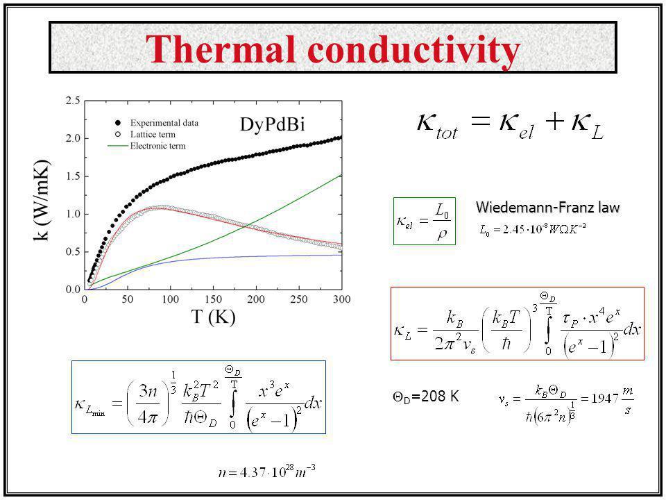 D =208 K Wiedemann-Franz law Thermal conductivity