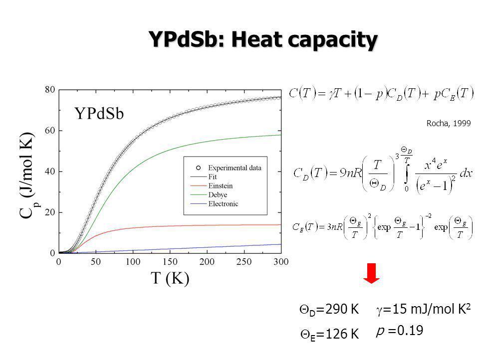 YPdSb: Heat capacity Rocha, 1999 D =290 K =15 mJ/mol K 2 E =126 K p =0.19