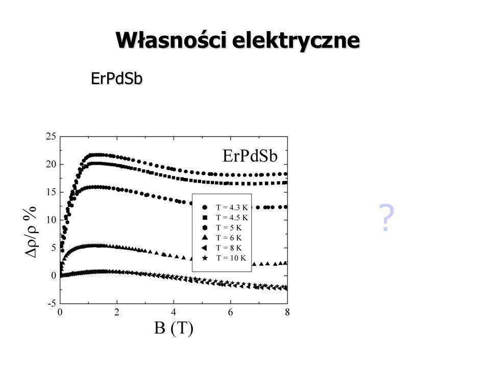 Własności elektryczne ErPdSb ?