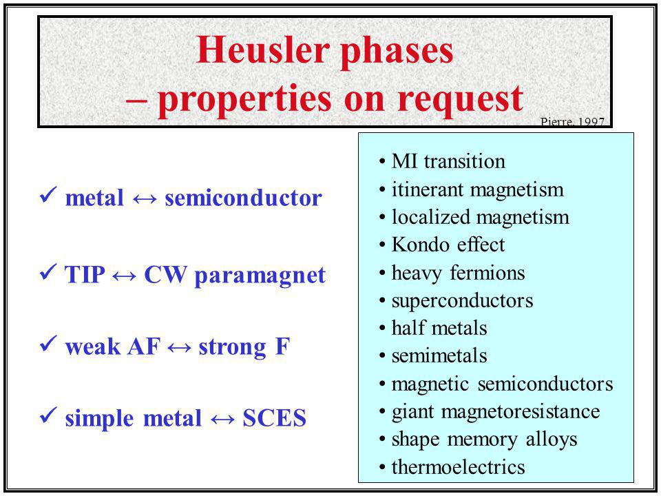 Heusler phases – properties on request metal semiconductor TIP CW paramagnet weak AF strong F simple metal SCES MI transition itinerant magnetism localized magnetism Kondo effect heavy fermions superconductors half metals semimetals magnetic semiconductors giant magnetoresistance shape memory alloys thermoelectrics Pierre, 1997