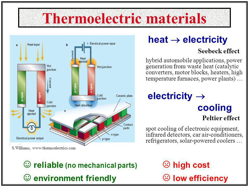 S.Williams, www.thermoelectrics.com Thermoelectric materials heat electricity Seebeck effect electricity cooling Peltier effect hybrid automobile applications, power generation from waste heat (catalytic converters, motor blocks, heaters, high temperature furnaces, power plants) … reliable (no mechanical parts) environment friendly high cost low efficiency spot cooling of electronic equipment, infrared detectors, car air-conditioners, refrigerators, solar-powered coolers …