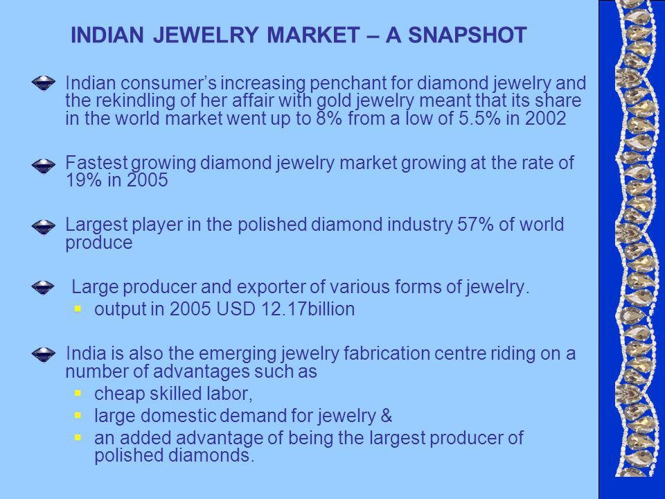 INDIAN JEWELRY MARKET – A SNAPSHOT Indian consumers increasing penchant for diamond jewelry and the rekindling of her affair with gold jewelry meant that its share in the world market went up to 8% from a low of 5.5% in 2002 Fastest growing diamond jewelry market growing at the rate of 19% in 2005 Largest player in the polished diamond industry 57% of world produce Large producer and exporter of various forms of jewelry.