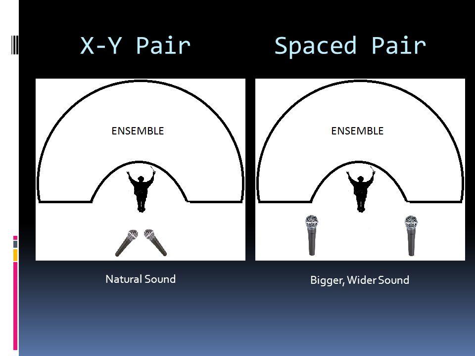 X-Y Pair Spaced Pair Natural Sound Bigger, Wider Sound