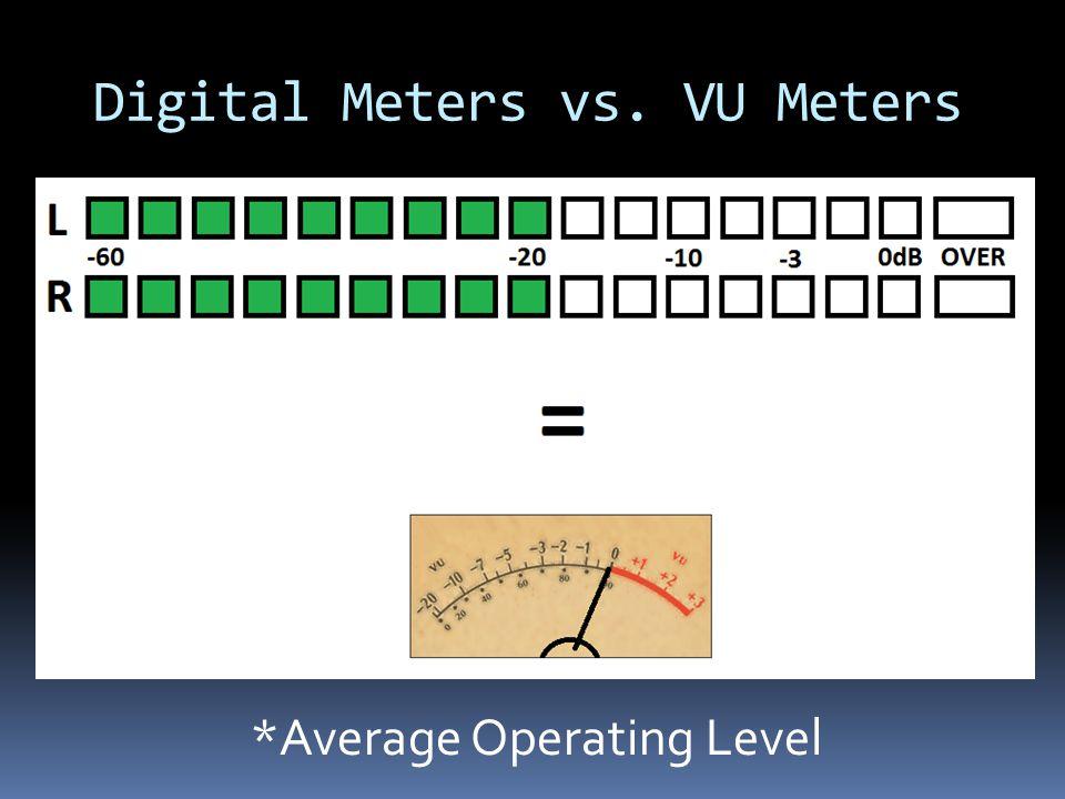 Digital Meters vs. VU Meters *Average Operating Level