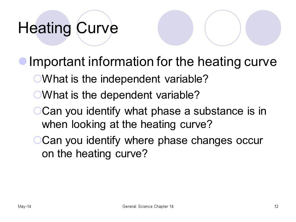 May-14General Science Chapter 1412 Heating Curve Important information for the heating curve What is the independent variable? What is the dependent v
