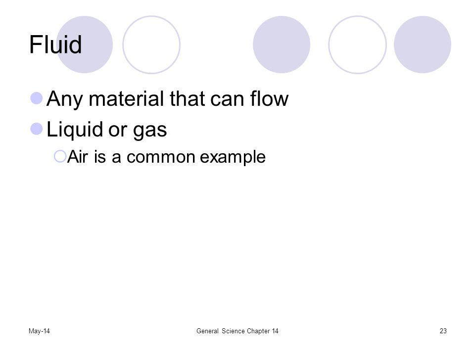 May-14General Science Chapter 1423 Fluid Any material that can flow Liquid or gas Air is a common example