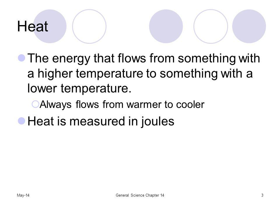 May-14General Science Chapter 1464 Your bodies cooling system People normally sweat when they become warm.