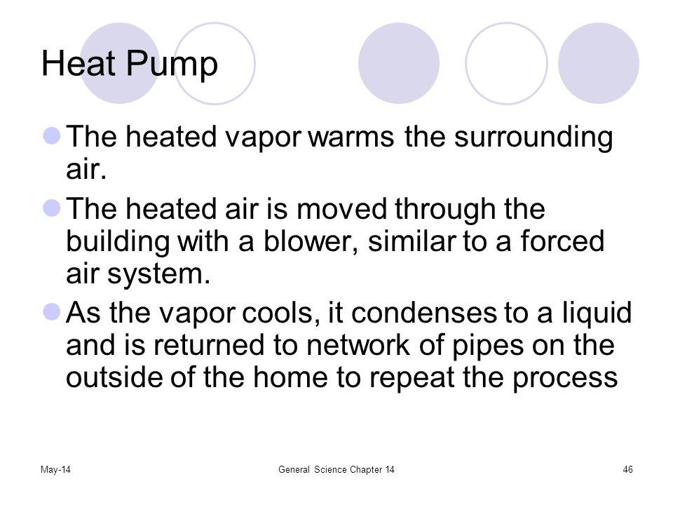 May-14General Science Chapter 1446 Heat Pump The heated vapor warms the surrounding air. The heated air is moved through the building with a blower, s