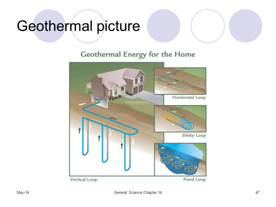 May-14General Science Chapter 1447 Geothermal picture