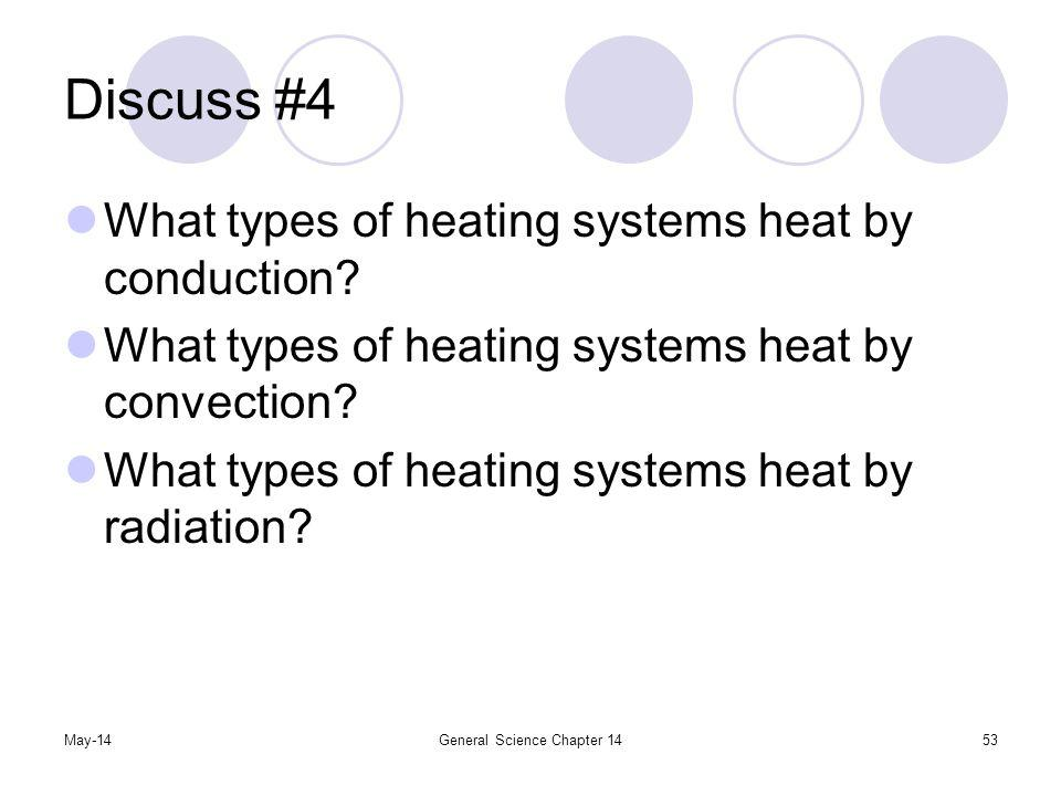 May-14General Science Chapter 1453 Discuss #4 What types of heating systems heat by conduction? What types of heating systems heat by convection? What