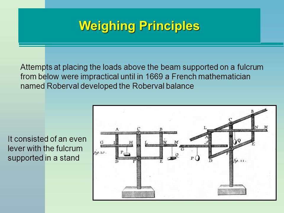 Weighing Principles Robervals system demonstrated that equal loads placed at unequal distances from the fulcrum would balance each other.