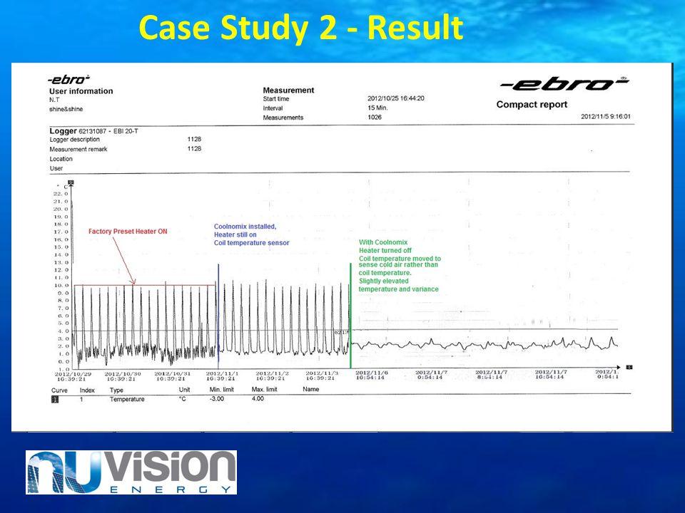 Case Study 2 - Result