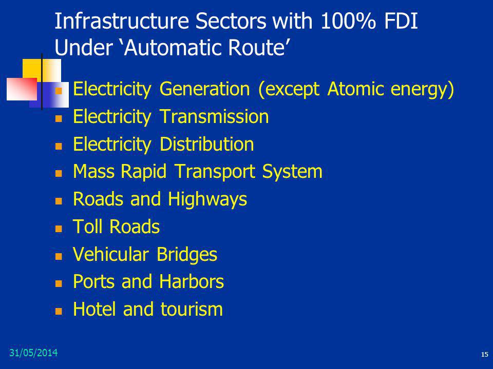 31/05/2014 15 Infrastructure Sectors with 100% FDI Under Automatic Route Electricity Generation (except Atomic energy) Electricity Transmission Electr