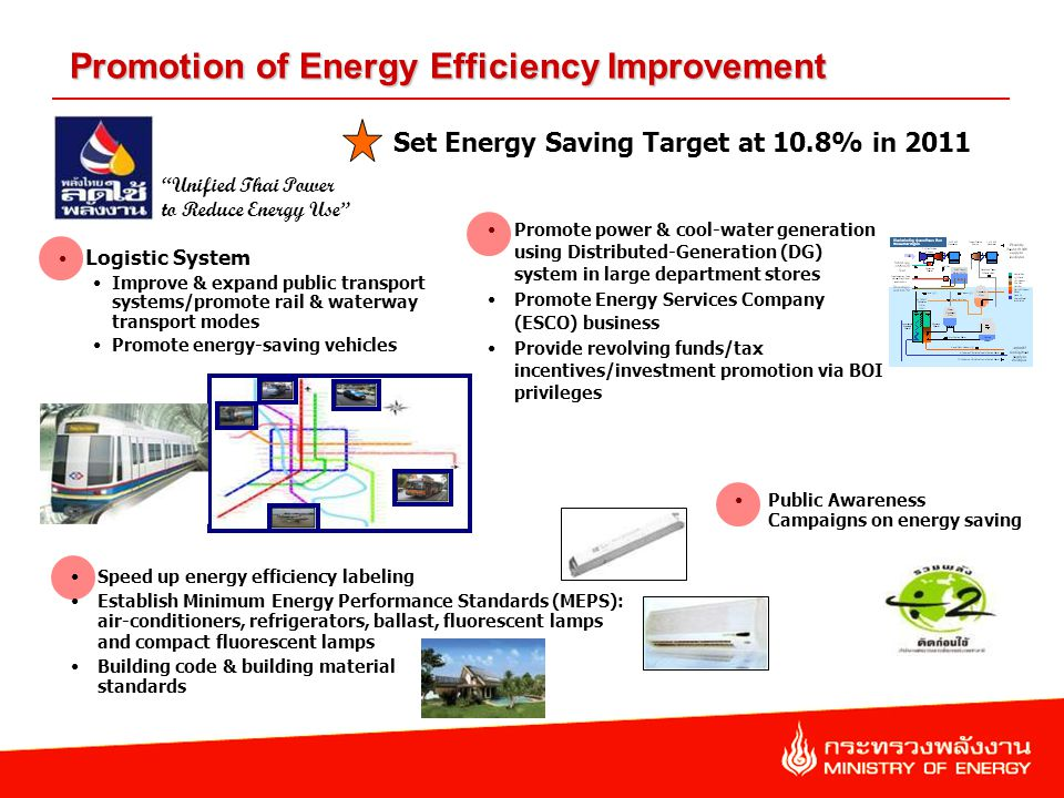 Promotion of Energy Efficiency Improvement Promotion of Energy Efficiency Improvement Promote power & cool-water generation using Distributed-Generation (DG) system in large department stores Promote Energy Services Company (ESCO) business Provide revolving funds/tax incentives/investment promotion via BOI privileges Logistic System Improve & expand public transport systems/promote rail & waterway transport modes Promote energy-saving vehicles Set Energy Saving Target at 10.8% in 2011 Public Awareness Campaigns on energy saving Speed up energy efficiency labeling Establish Minimum Energy Performance Standards (MEPS): air-conditioners, refrigerators, ballast, fluorescent lamps and compact fluorescent lamps Building code & building material standards Unified Thai Power to Reduce Energy Use