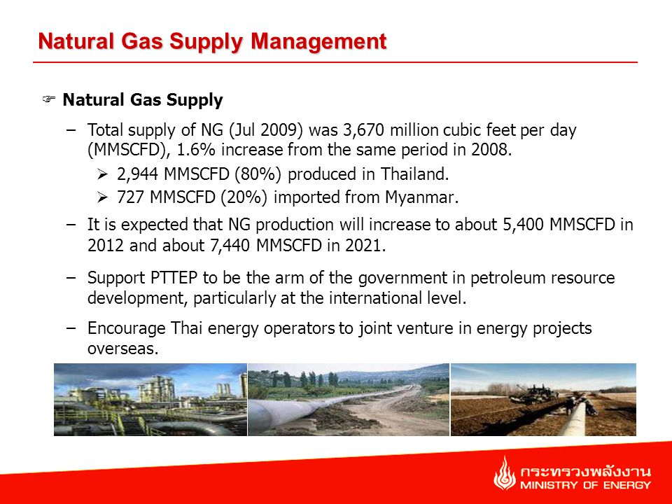 Natural Gas Supply Management Natural Gas Supply –Total supply of NG (Jul 2009) was 3,670 million cubic feet per day (MMSCFD), 1.6% increase from the same period in 2008.