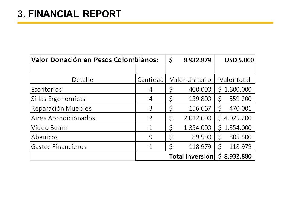 3. FINANCIAL REPORT