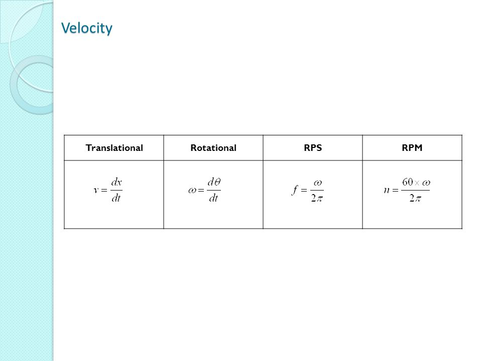 Velocity TranslationalRotationalRPSRPM