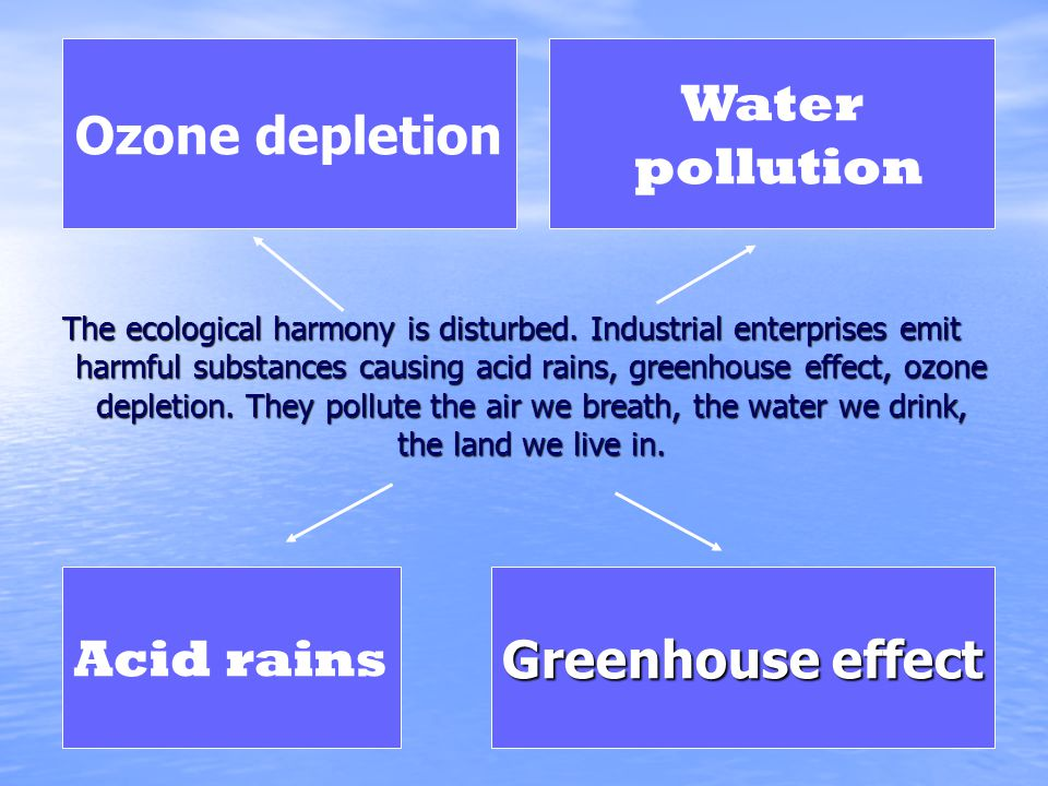 The ecological harmony is disturbed. Industrial enterprises emit harmful substances causing acid rains, greenhouse effect, ozone depletion. They pollu