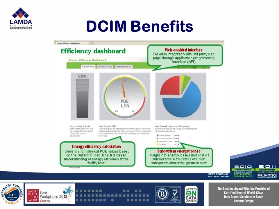 DCIM Benefits