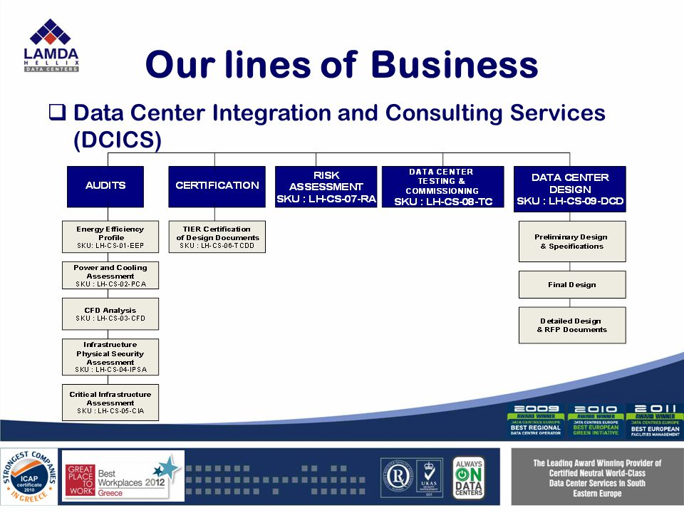 Our lines of Business Data Center Integration and Consulting Services (DCICS)