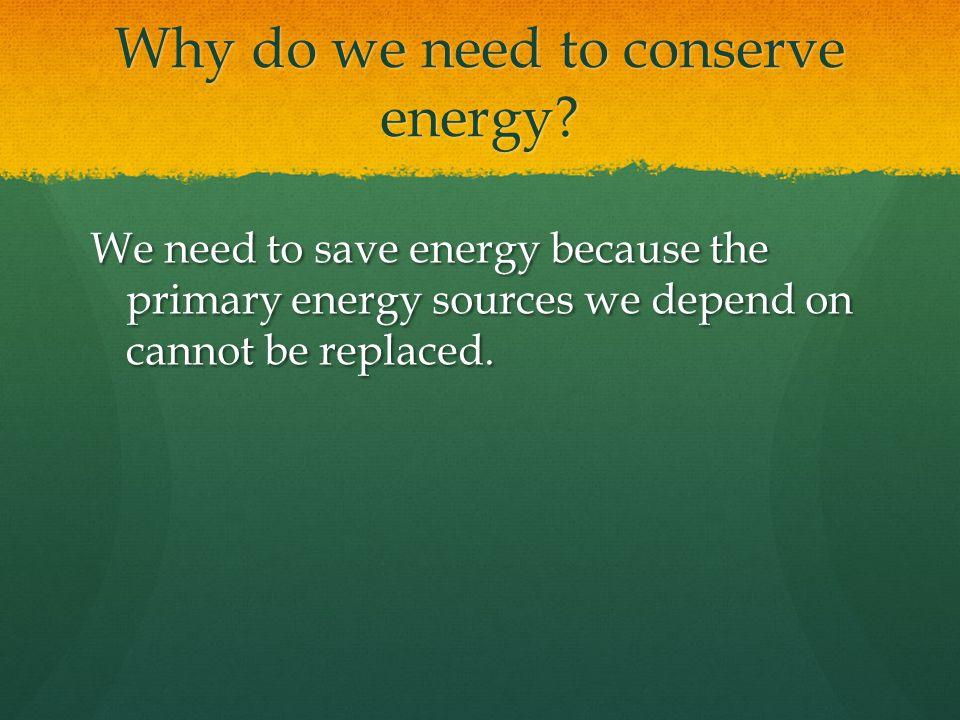 Energy Usage Chart